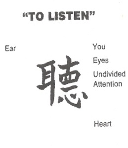 Active Listening Chinese